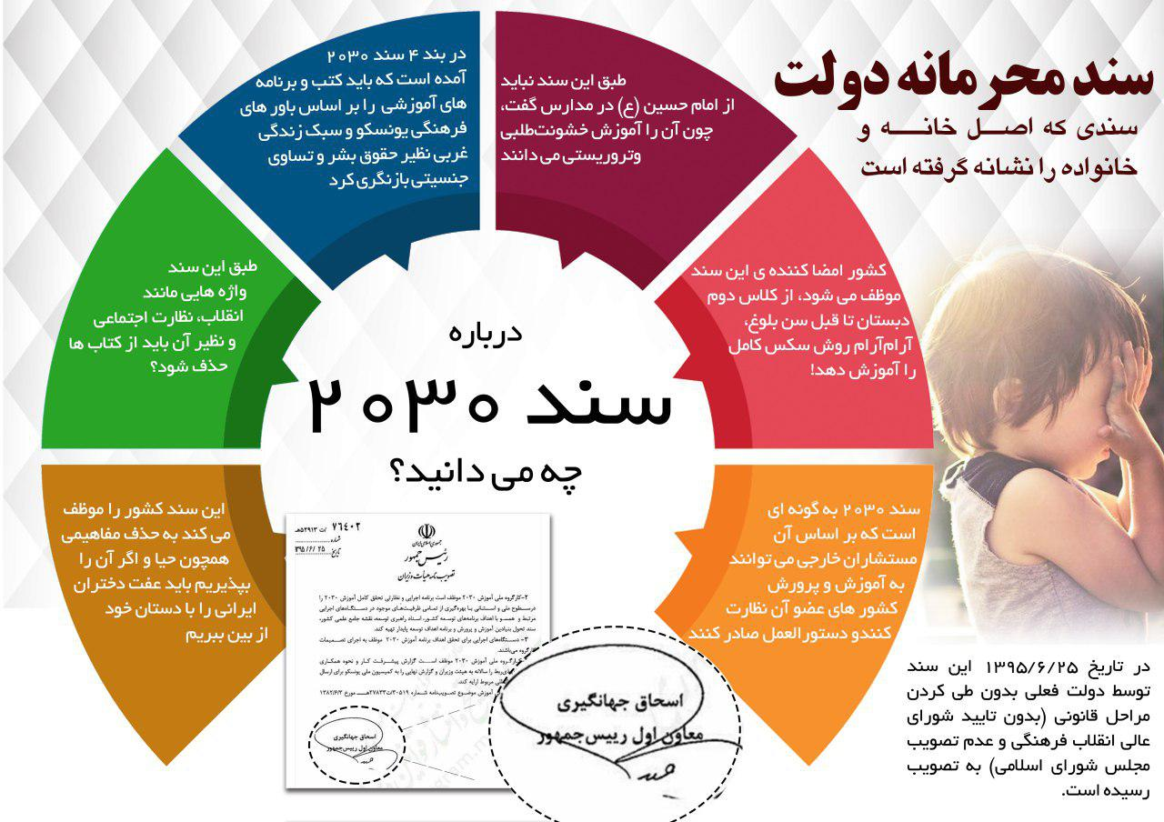 سند ۲۰۳۰ خیانت بزرگ فرهنگی و سیاسی/هدف قرار دادن خانواده اسلامی ایرانی در این سند
